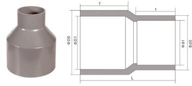 bs en 1452 pvcu pipe fittings reducing coupling